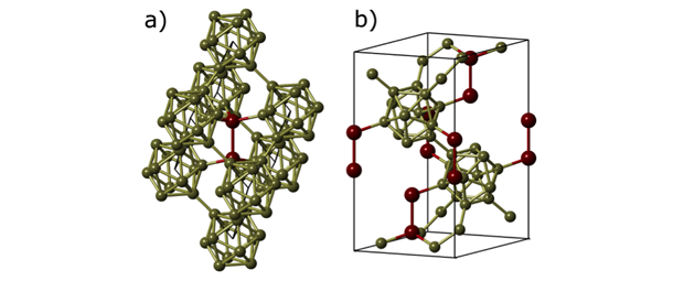 Figure 2. the unusual crystal structure of icosahedral boron phosphide is depicted in (a) the rhombohedral crystal system and in (b) the hexagonal system. the compound's name is derived from the boron atoms that form icosahedra within the crystal structure.