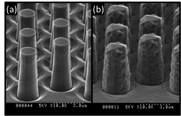 Figure 4. (a) silicon carbide microscopic pillars were developed as a three-dimensional growth template for icosahedral boron phosphide. (b) an icosahedral boron phosphide film was grown on the silicon carbide template at 1,300°c.