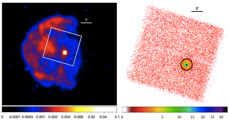 Figure 3. 1e 2259+586 located in snr ctb 109. left: rosat image for energies from 0.1 to 2.4 kev. the white frame indicates the nustar field of view and the bright point source is the magnetar 1e 2259+586. right: un-smoothed, exposure-corrected nustar data in the energy range of 4 to 79 kev.