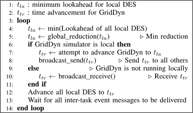 Figure 4. modified yawns (yet another windowing network simulator) conservative parallel synchronous time-advancement algorithm for the griddyn power transmission-system simulator.