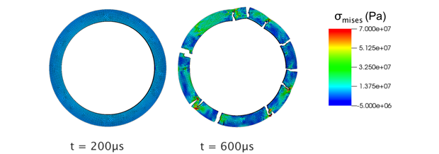 Figure 5. the phantom node method can be used to study fragmentation patterns in highly dynamic situations.
