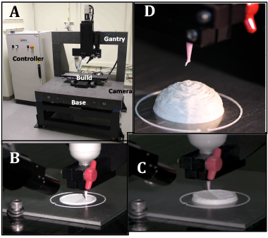 Figure 2. (a) direct ink-write system. (b,c) various stages of printing of a high-explosive part. (d) the final hemispherical part made of a high-solids-loaded extrudable high explosive. (the diameter of the hemispherical part is ~30 mm.)