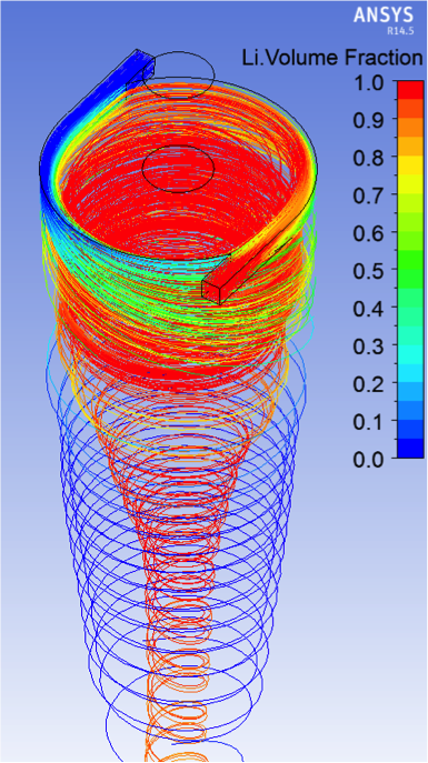Figure 1. flow streams of a hydrocyclone simulated in a contactor–separator regime.