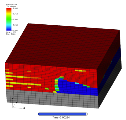 Sfigure 2. in this overhang fabrication scenario, constant laser power is maintained throughout the build scans. the domains are 1 mm<sup>2</sup> in plan form. the grey base represents the build plate, blue untransformed powder, and red fully transformed material.