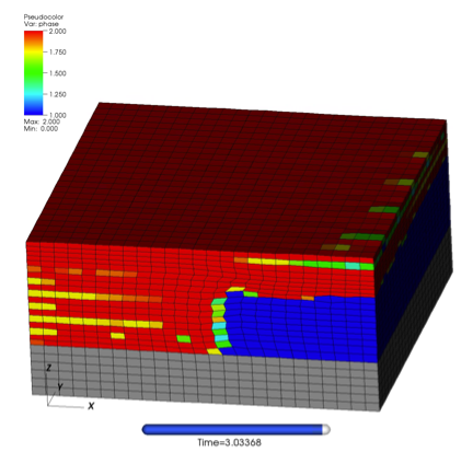Figure 3. in this overhang fabrication scenario, the laser power is modulated whenever the scans extend into the overhang section, leading to a more uniform build thickness. the domains are 1 mm<sup>2</sup> in plan form. the grey base represents the build plate, blue untransformed powder, and red fully transformed material.