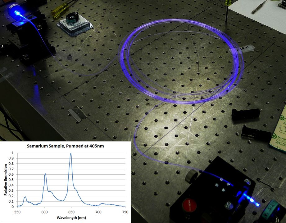 We are investigating novel materials and structures for short-wavelength fiber laser sources. one of several candidates fabricated is  a samarium-doped fiber, pumped by a blue diode laser and emitting in the red part of the visible spectrum.