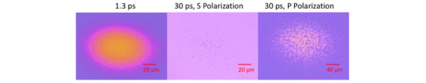 Figure 3. damage morphology of e-beam deposited hafnia coatings as measured by confocal microscopy. ablation craters are observed for short pulses such as the 1.3-ps pulse above. longer pulse widths exhibit high-density pits observable as small black dots for 30 ps, s polarization (9.0 j/cm<sup>2</sup>), and isolated absorbers for 30 ps, p polarization (9.4 j/cm<sup>2</sup>).