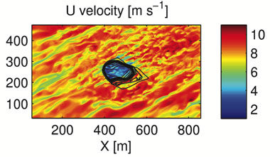 Figure 1. shown is a high-resolution simulation over the topography of bolund hill from the bolund experiment. color contours are shown for instantaneous values of u velocity and topography contours are shown in black.