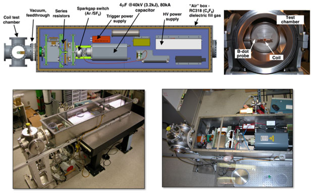 Figure 4. views of the 4 μf, 40kv power supply test stand, coil chamber, and test coil.