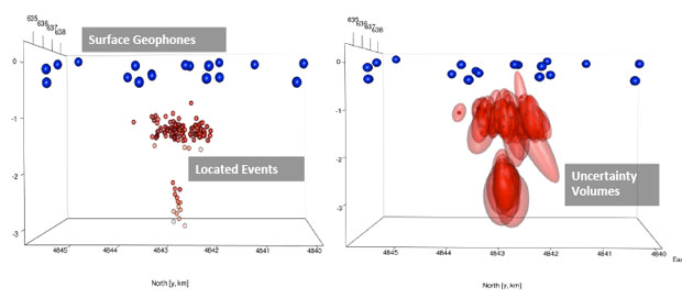Figure 3. (left) locations of microseismicity recorded by the newberry array (network in blue). darker colors indicate events that are more precisely located. (right) the uncertainty in seismic locations represented as plots of the 95% confidence ellipsoids width=