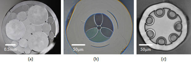 Figure 4. (a) cane with anti-resonant and resonant tubes (the inner tube and three outer tubes, respectively). (b) fiber drawn from the cane of (a); though the fiber's cross-section differs from the cane from which it was drawn, this is one of the better fibers we have drawn. (c) a fiber comprised of a ring of anti-resonant tubes, a key milestone for the project.