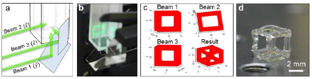 Figure 3. single-exposure holographic fabrication of a three-dimensional structure. (a) representation of the incident beam geometry. (b) photo of the cuvette before filling with resin. (c) matlab computing language for algorithm development point-cloud representations of the propagating intensities for the three beams. (d) the resulting part after a single exposure of 12 s.