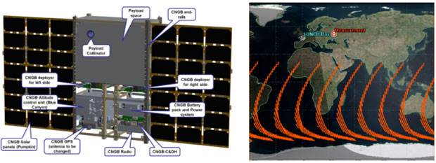 Figure 3. an engineering schematic showing the configuration of the 6u minicarb satellite (left). labels highlight key components of the satellite. the orange curves in the image at right indicate locations where minicarb measurements of atmospheric methane can be performed over 30 consecutive days.