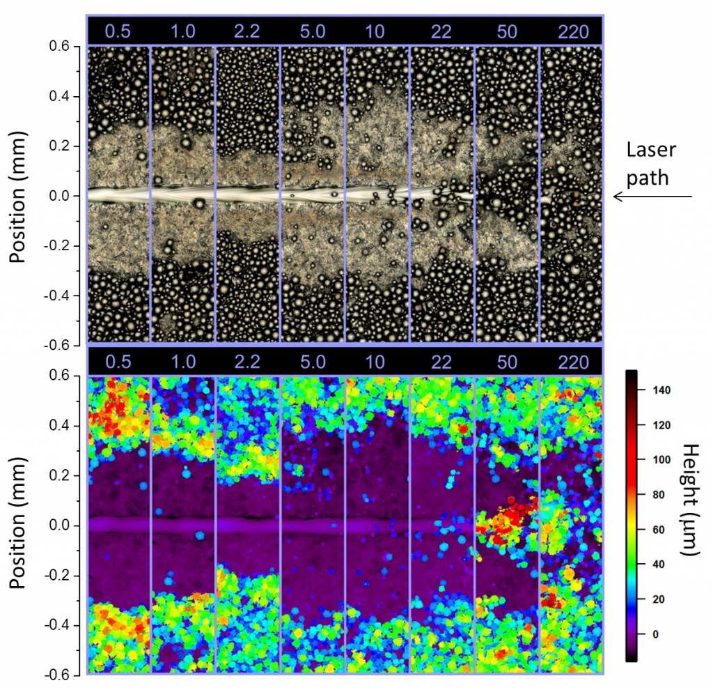 Selective laser-melting additive manufacturing studies. optical micrograph (top) and height map (bottom) of a solidified melt track within an approximately 60-μm-thick powder layer following scanning laser exposure at 225 w and 1.4 m/s as a function of ambient argon pressure (pressure values in torrs shown above image slices).
