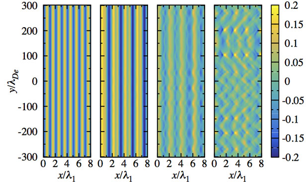 The simultaneous longitudinal and transverse breakup of a propagating ion acoustic wave in plasma.
