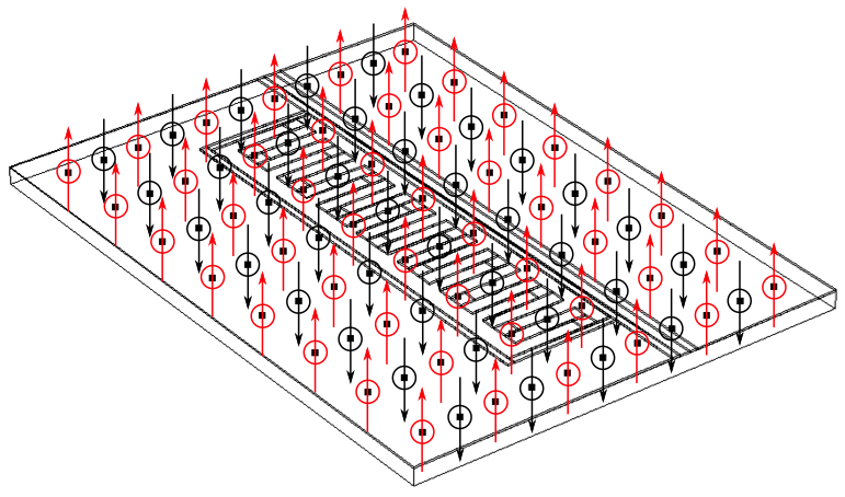 """A finite-element model of a superconducting qubit device enables the explicit description of microscopic sources of noise and decoherence that limit its performance. the red and black arrows depict up and down electron spins (or magnetic moments) on the surface of the device, which represent one possible microscopic source of noise. the black outlines in the """"background"""" show the device geometry."""