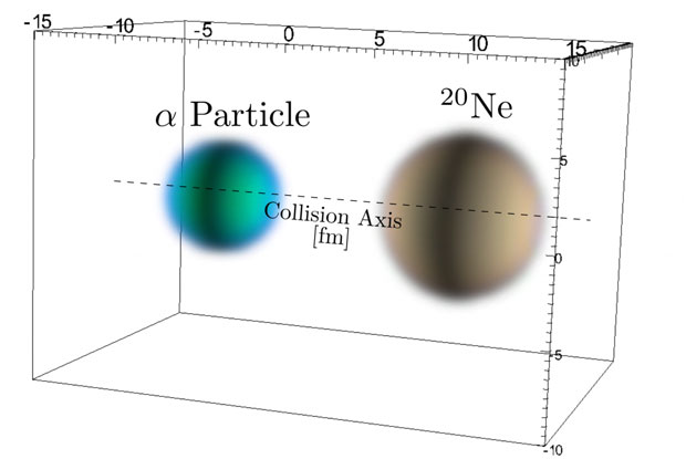 Volume rendering of the microscopic solution for the alpha particle and neon-20 system. solutions of this type are for the first time being used to develop a fully quantum-mechanical framework for the description of nuclear reactions between a light projectile and a heavy target.