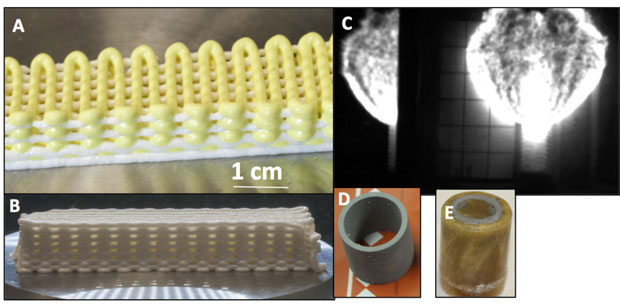 This figure contains several images that summarize the progress on this project in fy16. (a) first known multi-material high explosive made by additive manufacturing. the yellow filaments are from an ink that contains the insensitive high explosive tatb, while the white filaments are comprised of an ink containing the conventional explosive hmx. (b) high explosive printed at partial density through the addition of uniformly distributed pores. (c) high-speed imaging demonstrating detonability of the part sho