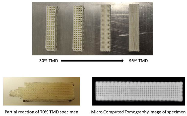 Lattice structure specimens were printed with densities ranging from 30% theoretical maximum density (tmd) to 95% tmd (top). detonation tests demonstrated that the detonation density threshold lies between a partial reaction at 70% tmd (bottom left) and full detonation of the 95% tmd specimen. once we obtain a better resolution of the detonation threshold, the radiography image (bottom right) will be examined to seek distinguishing characteristics between detonable and non-detonable specimens.