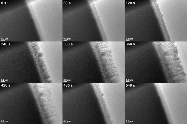 Figure 2. selected frames from in situ transmission electron microscopy video show a higher magnification view of nickel growth and dissolution on the electrode as the bias is swept between +/−2.2 v.