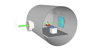 A cutaway view of a detonation vessel. Pulsed x-rays enter from the right, travel through the explosive, and exit the ports at left. These transmitted x-rays can be used to image the detonation, perform small-angle x-ray scattering, or potentially x-ray diffraction during detonation.