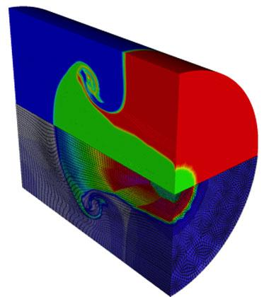 Figure 2. the new high-order finite element algorithms enable first-ever high-order multi-material arbitrary lagrangian-eulerian hydrodynamic simulations on highly unstructured three-dimensional meshes. shown are the mesh and total density (bottom) and the three materials (top) from a parallel multi-material simulation in the blast code using third-order spatial and time discretizations.