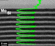 High-resolution transmission electron microscopy (TEM) image of a sample.