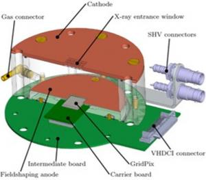 Cross-sectional view of the detector.