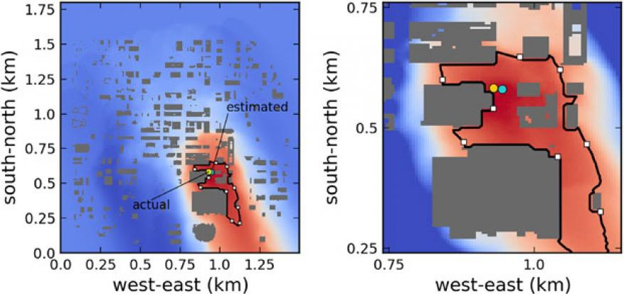 Figure 3. weighted backward plume map using the inflow likelihood weights for the full computational domain (left) and a zoomed-in region around the release location (right). different color scales are used in the maps to highlight spatial differences. estimated and actual release locations are shown using cyan and yellow dots, respectively. the black line is the contour of likely release locations that have values of 90% of the maximum value. the white squares along the contour are used to calculate the ef