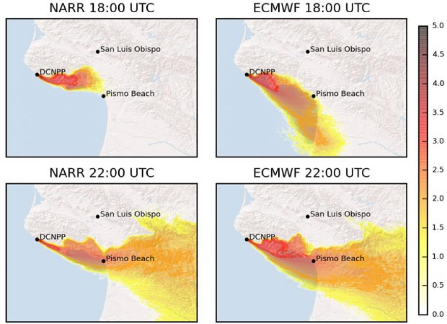 Figure 4. illustration of flexpart (a dispersion model) output driven by initializations of the weather research and forecasting model within two meteorological analysis programs: the north american regional reanalysis (narr) and the european centre for medium-range weather forecasts (ecmwf). the plumes in the upper and lower panels are 5 and 9 hours after the release, respectively, while those on the left and right use narr and ecmwf reanalysis fields, respectively. the color scale shows the logarithm of 3