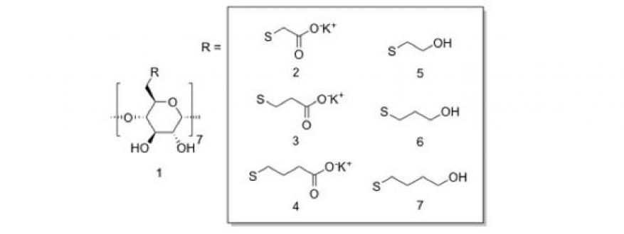 Figure 3. basic structural scheme of a β-cyclodextrin with a primary, 6-position alcohol moiety replaced with a generalized r group (left). the box on the right shows the r group moieties investigated in this work (numbers associated with suβ indicate difference in carbon atoms in comparison to the r groups 3 and 6, while