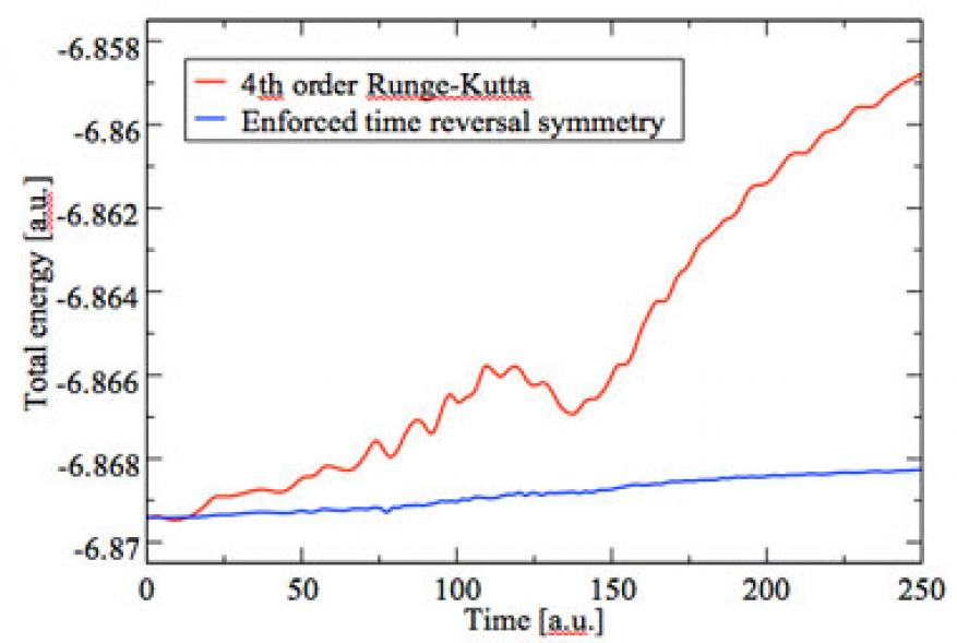 Figure 2. comparison of the total energy conservation of the newly implemented enforced time-reversal symmetry propagator and the previous runge–kutta implementation during a molecular collision. the improved energy conservation of the new propagator allows for longer propagations.