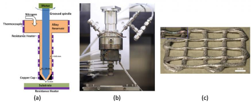 Figure 1. (a) schematic diagram and (b) image of the direct metal writing system, which is comprised of an upper reservoir with an extended nozzle and a bottom printing substrate. a motor-driven grooved spindle was inserted in the center of the nozzle to apply shear force to the semisolid alloy. (c) a two-layered lattice structure with overhanging features printed at 190ºc.