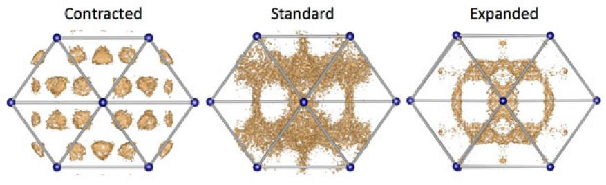 This simulation shows how the volume of a lattice affects the pathways for lithium atoms (orange) moving through a lithium dodecaborane (solid electrolyte. applying this concept to battery construction may lead to a safer and more durable product.