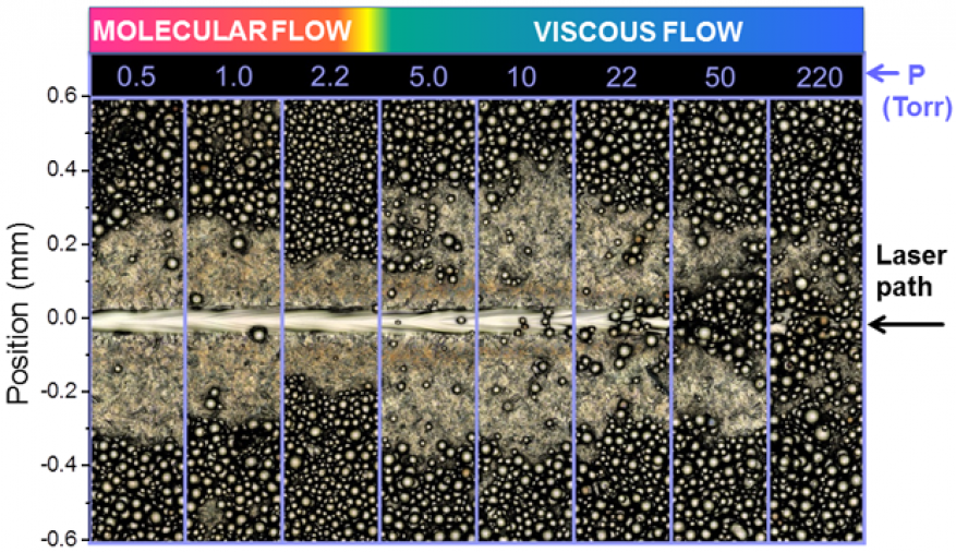 Micrograph montage of denudation zones around laser tracks in titanium–aluminum-vanadium alloy powder showing the effect of ambient pressure. for this project, we have reported the first detailed physics of powder displacement in metal additive manufacturing.