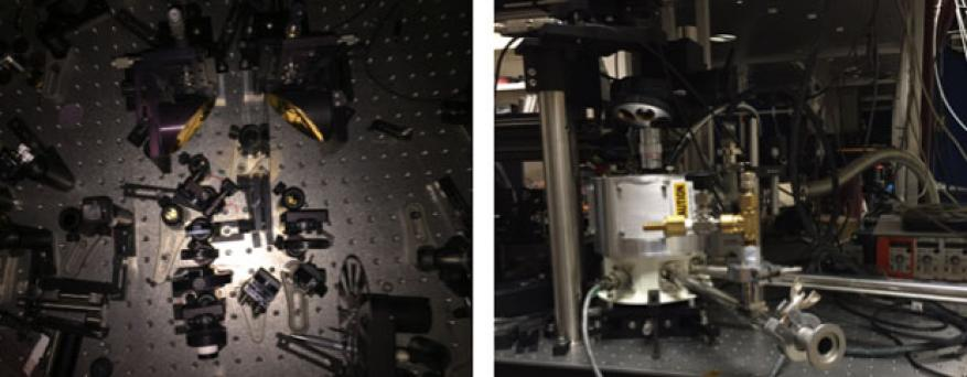 Figure 1. the experimental apparatus we developed for this project included a terahertz-time-domain spectroscopy system (left) and a scanning photocurrent microscopy system (right).