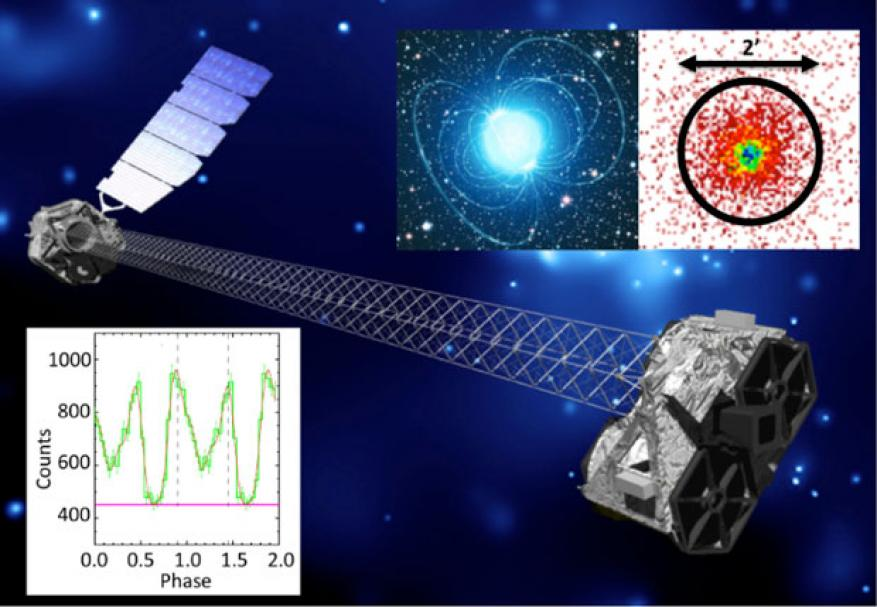 The nuclear spectroscopic telescope array